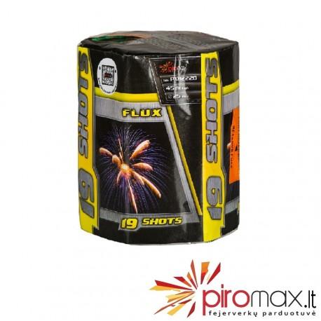 PXB2228 Flux